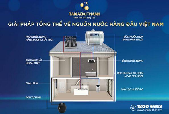 Meyhomes Capital Phú Quốc được trang bị Giải pháp nước sạch thông minh tinh khiết