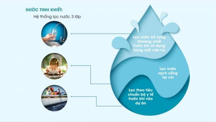 Meyhomes một hệ thống nước sạch tinh khiết thì hệ thống nước tại đây đạt tiêu chuẩn qua lọc 3 lớp